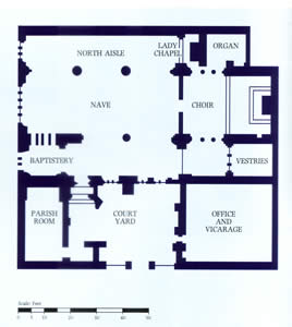 plan of All saints